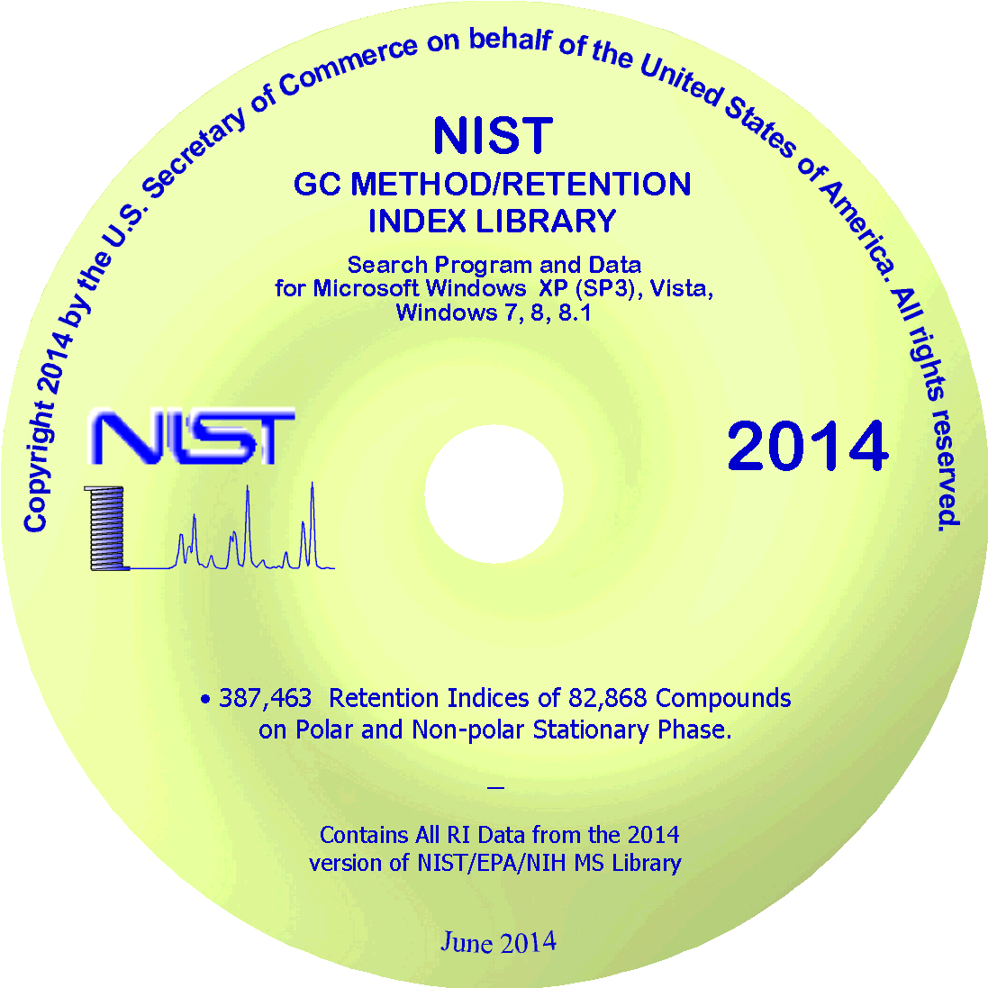NIST14 GC Methods & RI Database